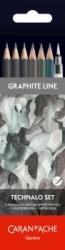 Caran d'Ache, Artist Multi-tech - Blyertspennset